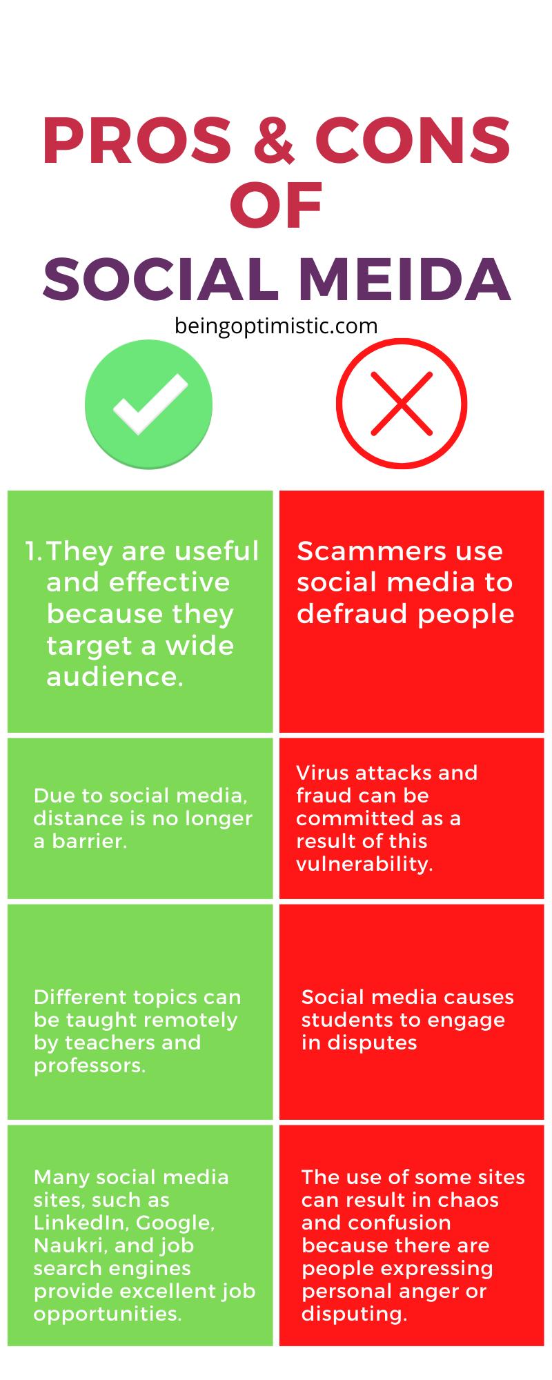 PROS & CONS OF social media